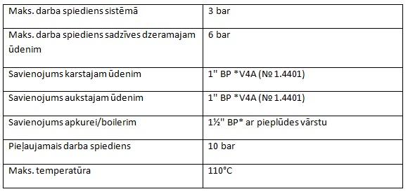 heliotherm_FS_teh.dati